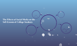 The Effects of Social Media on the Self-Esteem of College St