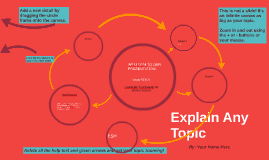 Copy of Copy of Explain Any Topic