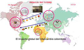 Copy of El impacto global del intercambio colombino