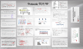 Copy of Protocolo TCP/IP