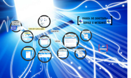 CASO-ORDEN N°16-PANEL DE CONTROL: REDES E INTERNET- BARRIONUEVO, ILGNER, YAPURA-GRUPO N°2-PREZI