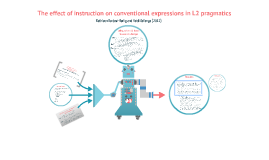 The effect of instruction on conventional expressions in L2