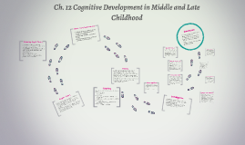 Cognitive Development in Middle and Late Childhood