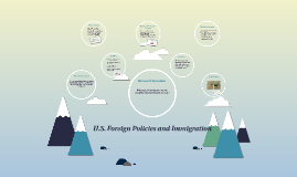 U.S. Foreign Policies and Immigration