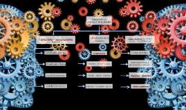 Copy of Arraigamiento - desarraigamiento humano