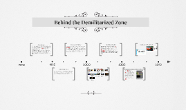 Behind the Demilitarized Zone