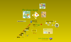 Copy of Islamic Empires