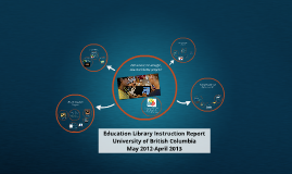 Education Library Instruction Report 2013