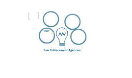 Law enforcement agencies