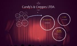 Copy of Candy's & Creppes