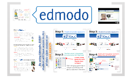 Copy of Edmodo Training
