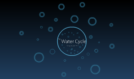 Copy of Ms. Wilson's Water Cycle Prezi