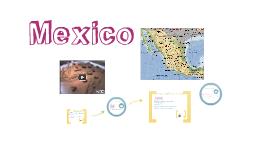 International Business Environment- Mexico