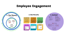 Engagement Prezi for Staff 2016
