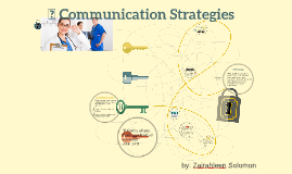  Communication Strategies