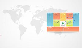 CC Website Open Source - The Business Model Canvas
