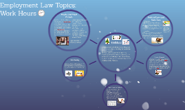 Employment Law Topics: