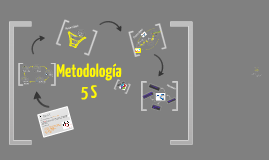 Copy of Metodologia 5S