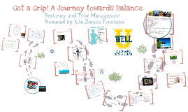 Athletic Training Summer 2016 Get a Grip! A Journey towards Balance