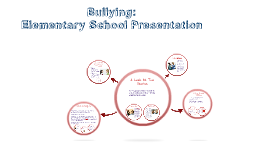 Bullying: Elementary School Presentation