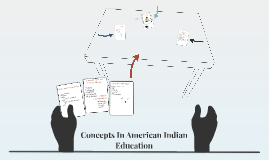 Concepts In American Indian Education
