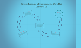 Steps to Becoming a Detective and the Work That Detectives D