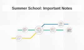 Summer School: Important Facts