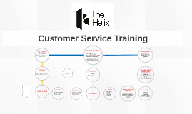 The Helix - Customer Service Training