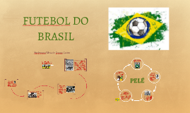 Copy of Copy of HISTORIA DO FUTEBOL DO BRASIL