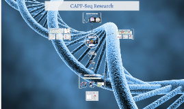 CAPP-Seq Research