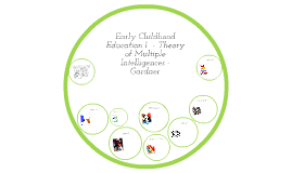 Early Childhood Education 1  - Theory of Multiple Intelligen