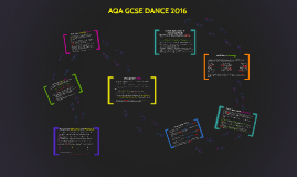 Copy of AQA GCSE DANCE 2016