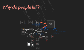 Copy of Why do people kill?