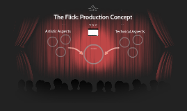 The Flick: Production Concept