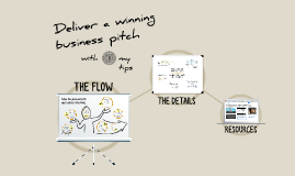 Deliver a Winning Business Pitch