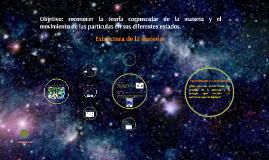 Copy of Objetivo: reconocer la teoría corpuscular de la materia y el