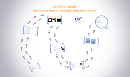 10X Sales Growth: Secrets on How to Multiply Your Sales Now!