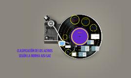 Copy of CLASIFICACIÓN DE LOS ACEROS SEGÚN LA NORMA AISI-SAE