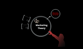 THEORIES OF MARKETING MANAGEMENT  AND ORGANIZATION