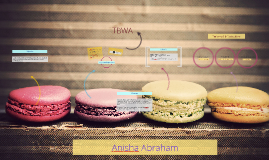 Copy of PreziMe- Anisha Abraham