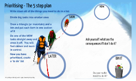 Time Management: Prioritising - 5-step plan
