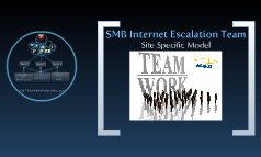 SMB Internet Site Escalation Team