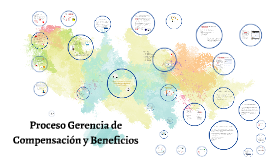 Proceso Gerencia de Compensación y Beneficios