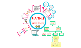 Copy of Tuesday Path Sharing