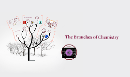 Copy of The Branches of Chemistry