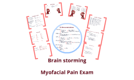 Copy of Copy of Copy of Myofascial Pain Examination