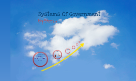The 3 Levels Of Government