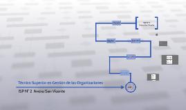 Técnico Superior en Admnistración de las Organizaciones