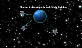 Chapter 8 - Mass Media and Public Opinion