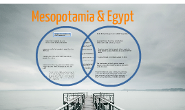 comparing mesopotamia and egypt essay Introduction the ancient civilizations of mesopotamia and egypt were both facilitated by rivers that ran in their midst the euphrates, tigris, and the nile deposited.